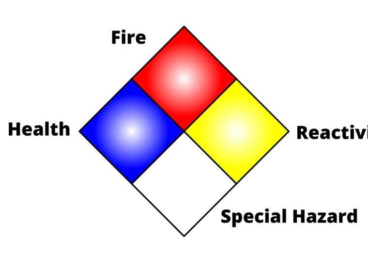 Hazardous Materials Handling Warehouse Safety Tips